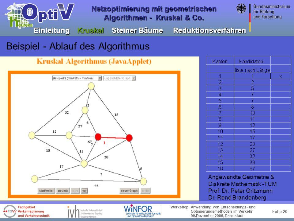 Folie 19 Workshop: Anwendung von Entscheidungs- und Optimierungsmethoden im Verkehr 09.Dezember 2005, Darmstadt Netzoptimierung mit geometrischen Algo
