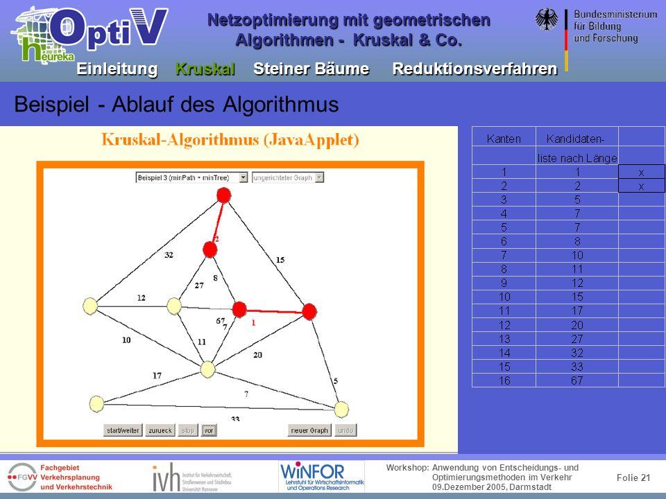 Folie 20 Workshop: Anwendung von Entscheidungs- und Optimierungsmethoden im Verkehr 09.Dezember 2005, Darmstadt Netzoptimierung mit geometrischen Algo