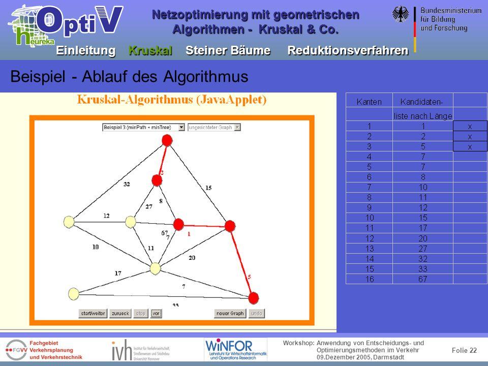Folie 21 Workshop: Anwendung von Entscheidungs- und Optimierungsmethoden im Verkehr 09.Dezember 2005, Darmstadt Netzoptimierung mit geometrischen Algo