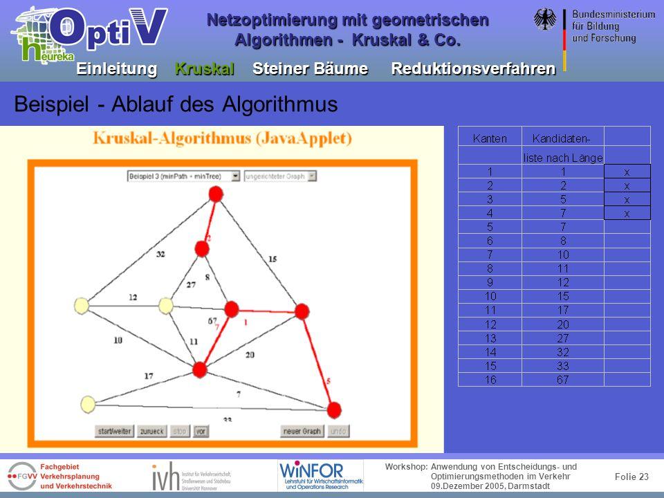 Folie 22 Workshop: Anwendung von Entscheidungs- und Optimierungsmethoden im Verkehr 09.Dezember 2005, Darmstadt Netzoptimierung mit geometrischen Algo