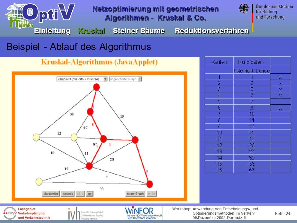 Folie 23 Workshop: Anwendung von Entscheidungs- und Optimierungsmethoden im Verkehr 09.Dezember 2005, Darmstadt Netzoptimierung mit geometrischen Algo