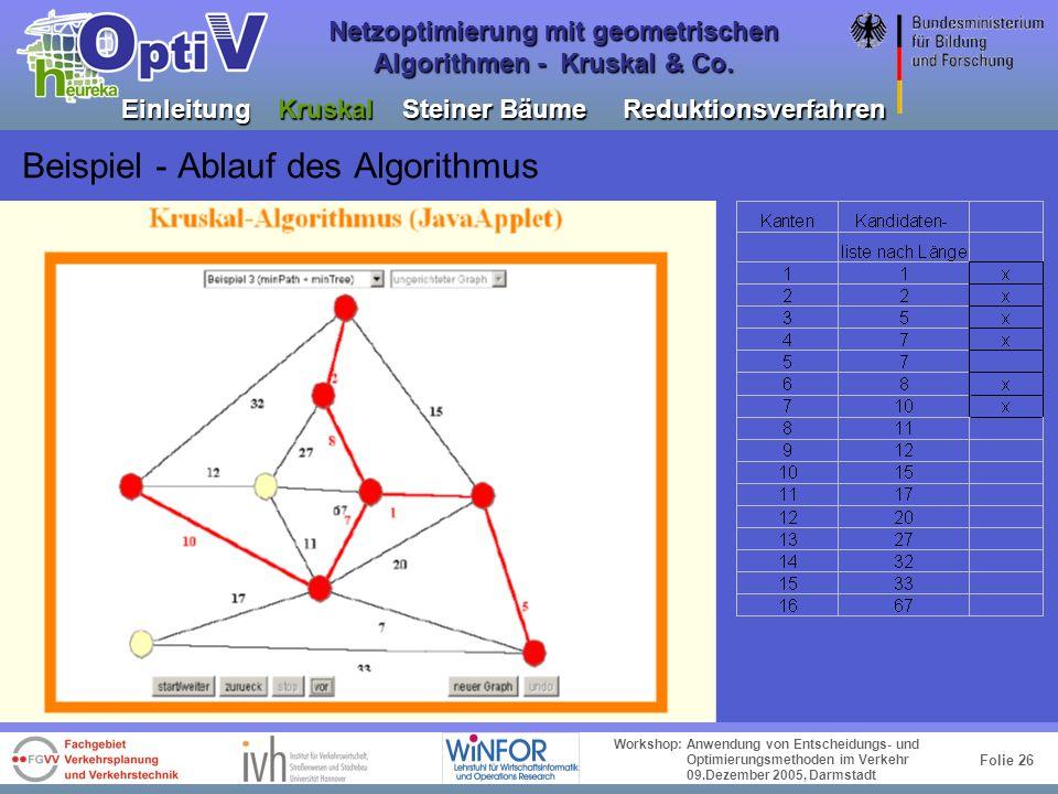 Folie 25 Workshop: Anwendung von Entscheidungs- und Optimierungsmethoden im Verkehr 09.Dezember 2005, Darmstadt Netzoptimierung mit geometrischen Algo