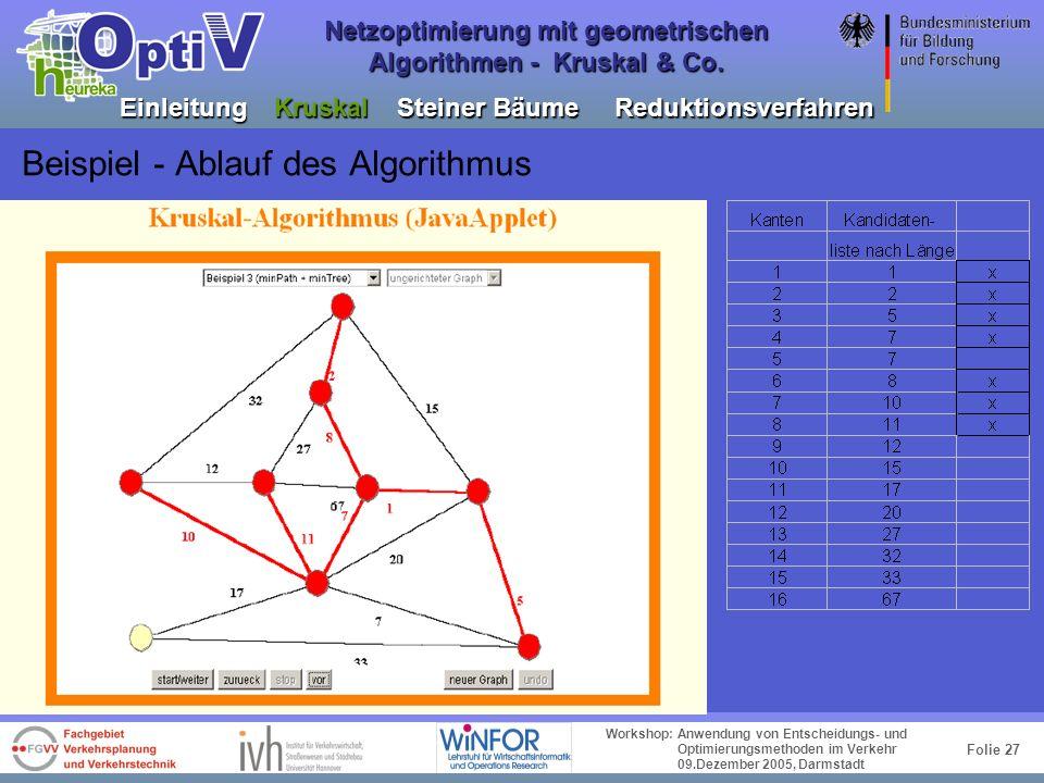 Folie 26 Workshop: Anwendung von Entscheidungs- und Optimierungsmethoden im Verkehr 09.Dezember 2005, Darmstadt Netzoptimierung mit geometrischen Algo