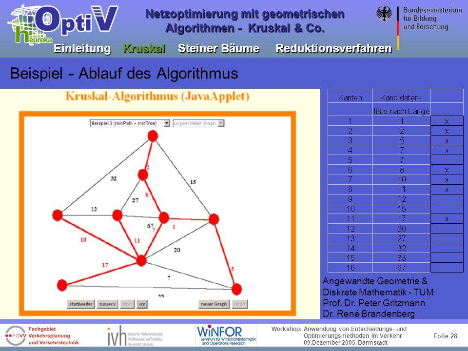 Folie 27 Workshop: Anwendung von Entscheidungs- und Optimierungsmethoden im Verkehr 09.Dezember 2005, Darmstadt Netzoptimierung mit geometrischen Algo
