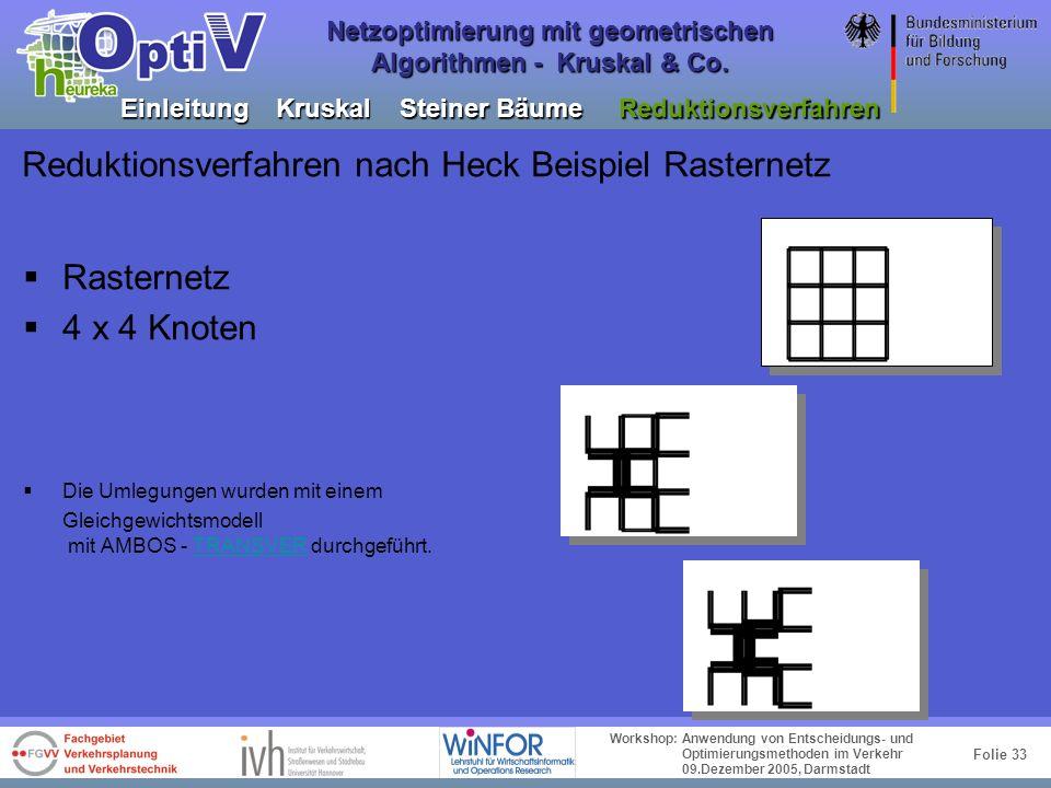 Folie 32 Workshop: Anwendung von Entscheidungs- und Optimierungsmethoden im Verkehr 09.Dezember 2005, Darmstadt Netzoptimierung mit geometrischen Algo