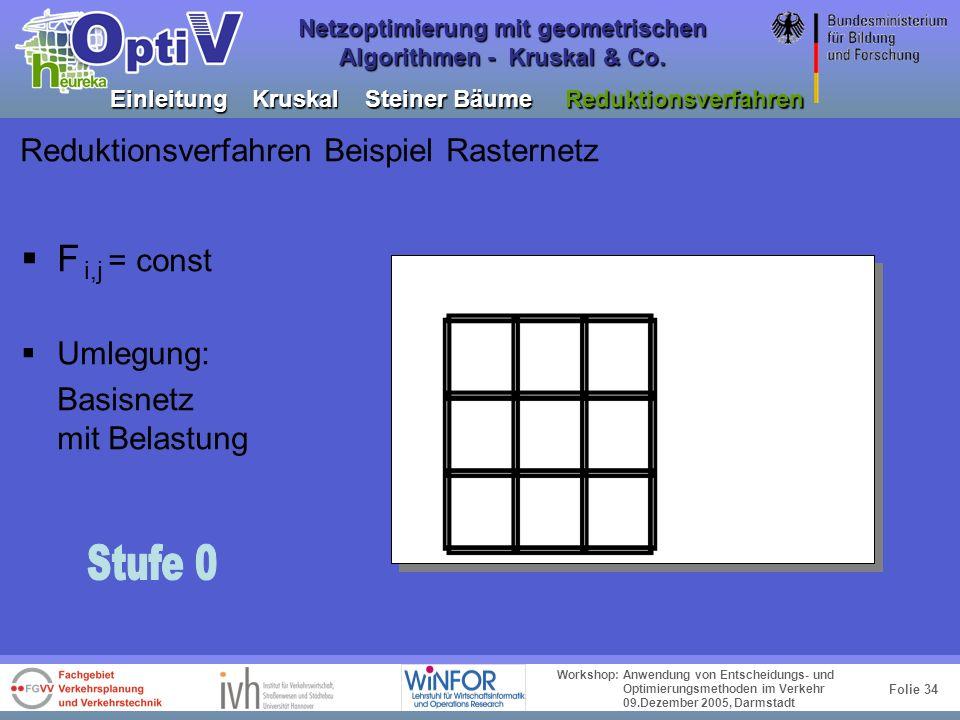 Folie 33 Workshop: Anwendung von Entscheidungs- und Optimierungsmethoden im Verkehr 09.Dezember 2005, Darmstadt Netzoptimierung mit geometrischen Algo