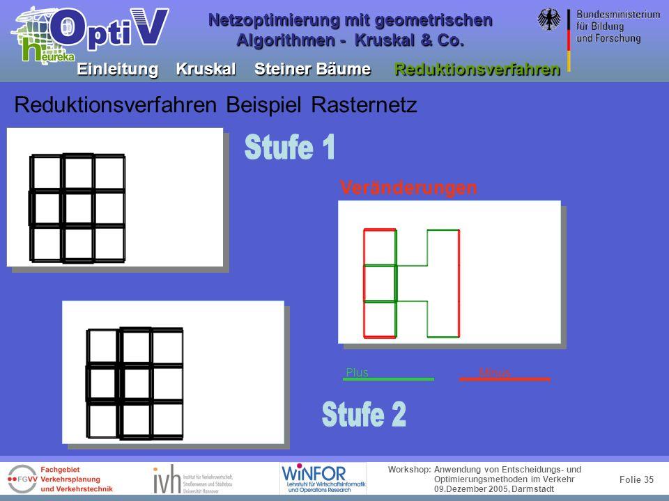 Folie 34 Workshop: Anwendung von Entscheidungs- und Optimierungsmethoden im Verkehr 09.Dezember 2005, Darmstadt Netzoptimierung mit geometrischen Algo