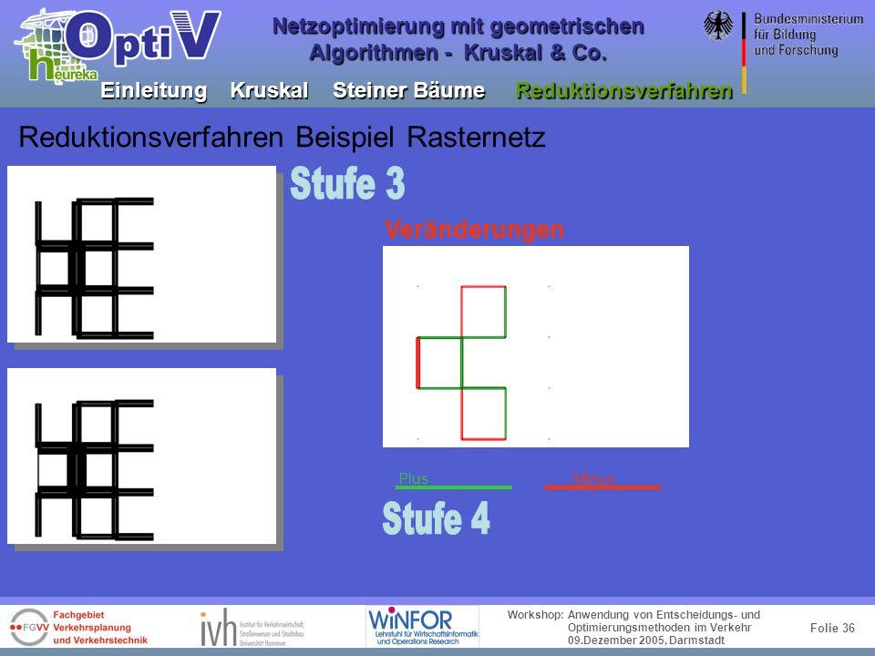 Folie 35 Workshop: Anwendung von Entscheidungs- und Optimierungsmethoden im Verkehr 09.Dezember 2005, Darmstadt Netzoptimierung mit geometrischen Algo