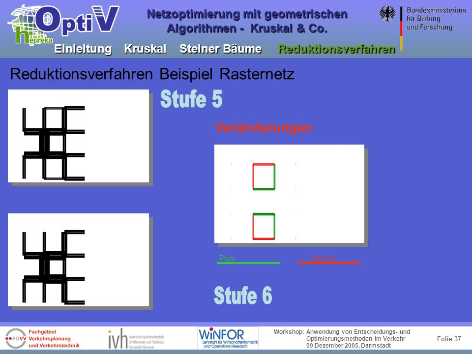 Folie 36 Workshop: Anwendung von Entscheidungs- und Optimierungsmethoden im Verkehr 09.Dezember 2005, Darmstadt Netzoptimierung mit geometrischen Algo
