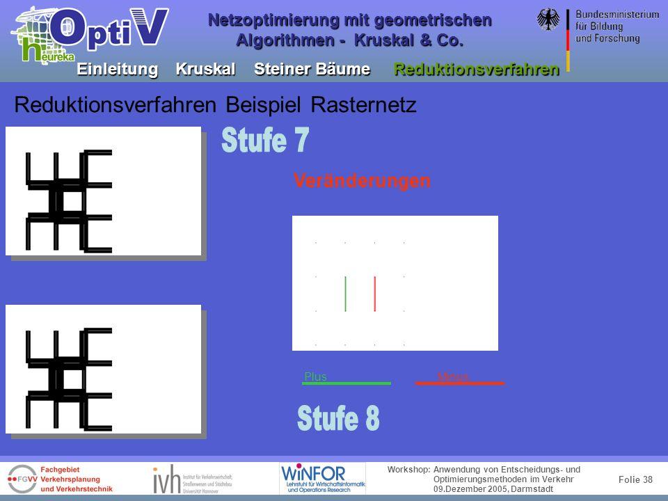 Folie 37 Workshop: Anwendung von Entscheidungs- und Optimierungsmethoden im Verkehr 09.Dezember 2005, Darmstadt Netzoptimierung mit geometrischen Algo