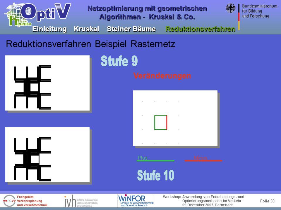 Folie 38 Workshop: Anwendung von Entscheidungs- und Optimierungsmethoden im Verkehr 09.Dezember 2005, Darmstadt Netzoptimierung mit geometrischen Algo