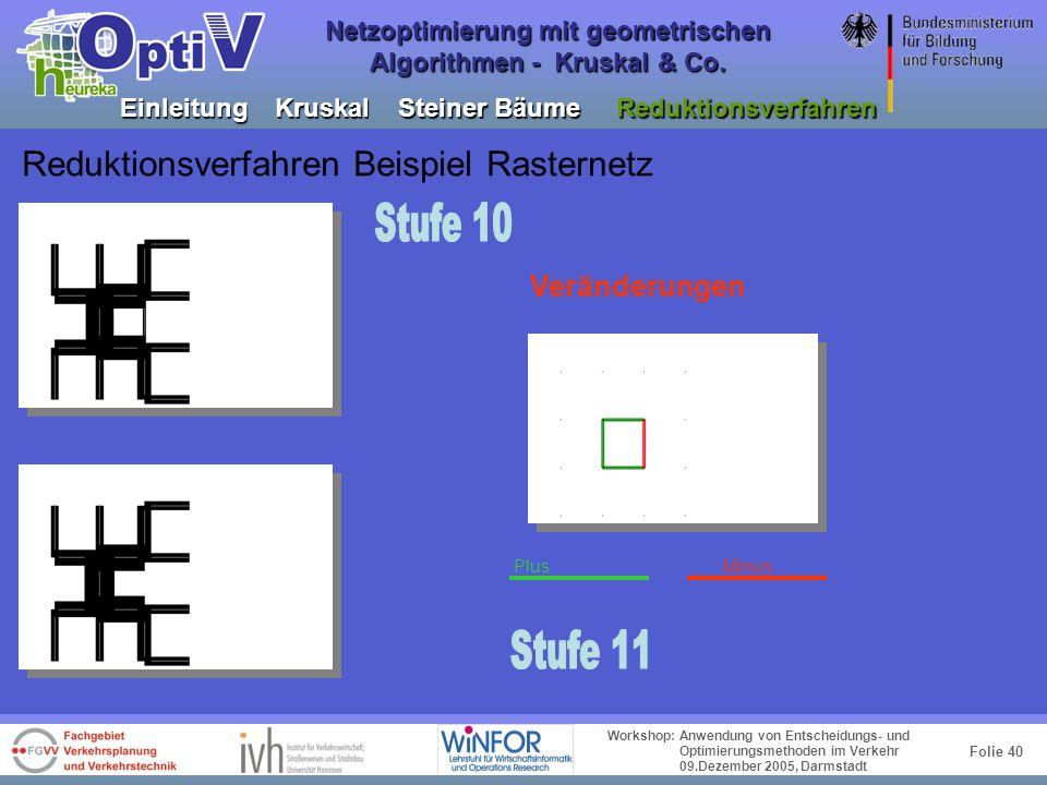 Folie 39 Workshop: Anwendung von Entscheidungs- und Optimierungsmethoden im Verkehr 09.Dezember 2005, Darmstadt Netzoptimierung mit geometrischen Algo