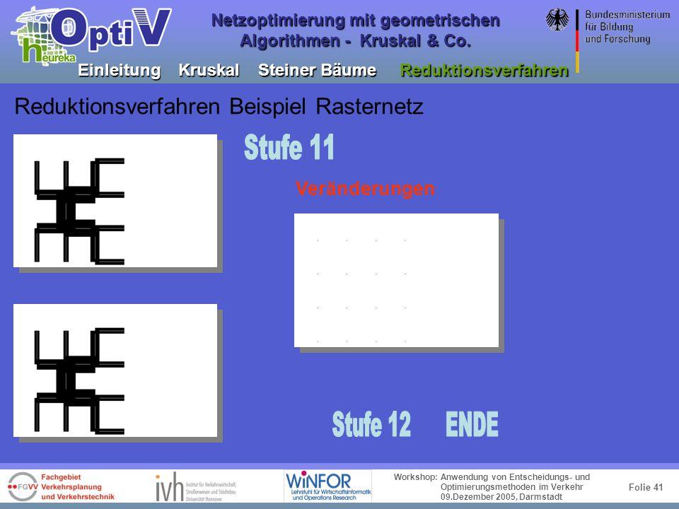 Folie 40 Workshop: Anwendung von Entscheidungs- und Optimierungsmethoden im Verkehr 09.Dezember 2005, Darmstadt Netzoptimierung mit geometrischen Algo