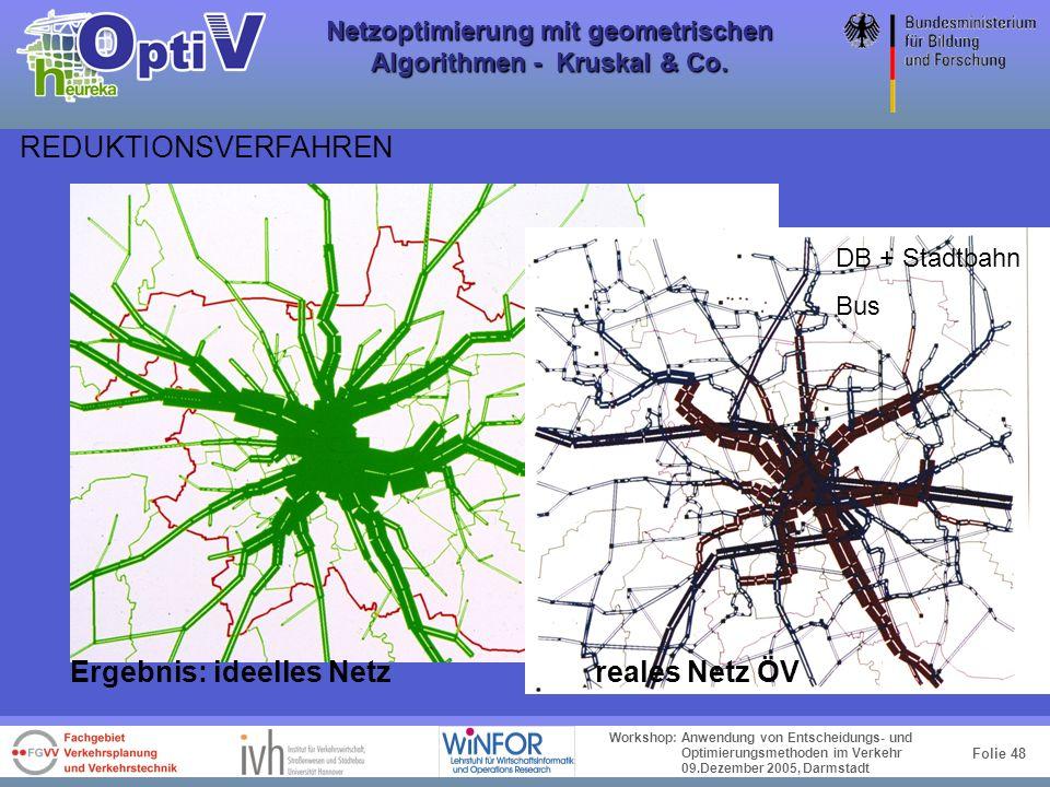 Folie 47 Workshop: Anwendung von Entscheidungs- und Optimierungsmethoden im Verkehr 09.Dezember 2005, Darmstadt Netzoptimierung mit geometrischen Algo