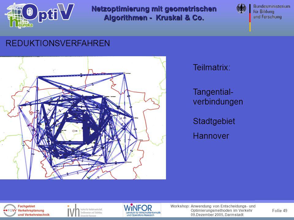 Folie 48 Workshop: Anwendung von Entscheidungs- und Optimierungsmethoden im Verkehr 09.Dezember 2005, Darmstadt Netzoptimierung mit geometrischen Algo