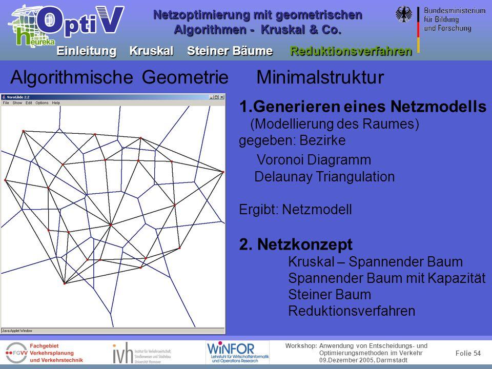 Folie 53 Workshop: Anwendung von Entscheidungs- und Optimierungsmethoden im Verkehr 09.Dezember 2005, Darmstadt Netzoptimierung mit geometrischen Algo