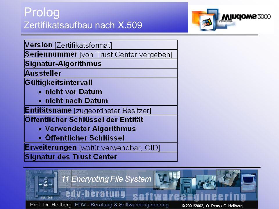 © 2001/2002, O. Petry / G. Hellberg 11 Encrypting File System Prolog Zertifikatsaufbau nach X.509