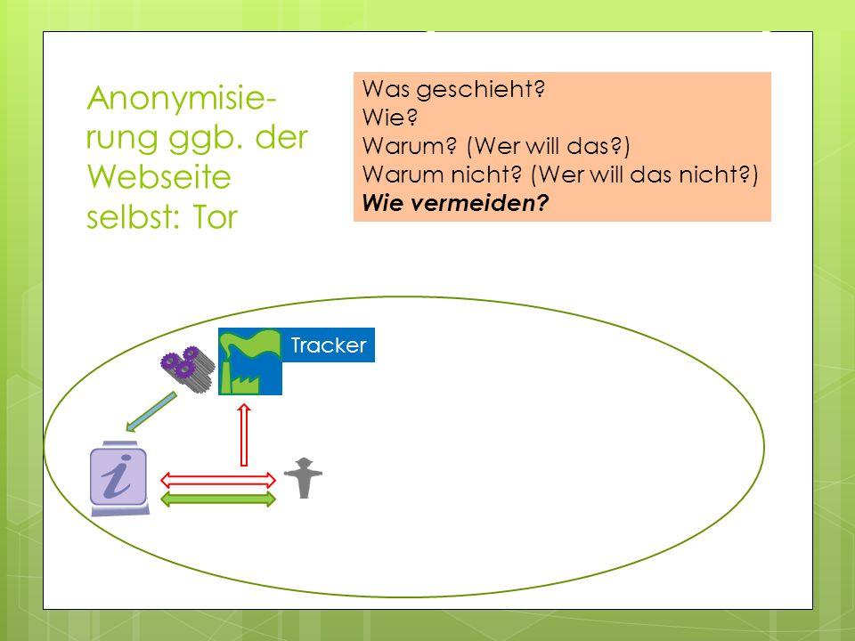 Anonymisie- rung ggb. der Webseite selbst: Tor Tracker Was geschieht? Wie? Warum? (Wer will das?) Warum nicht? (Wer will das nicht?) Wie vermeiden?