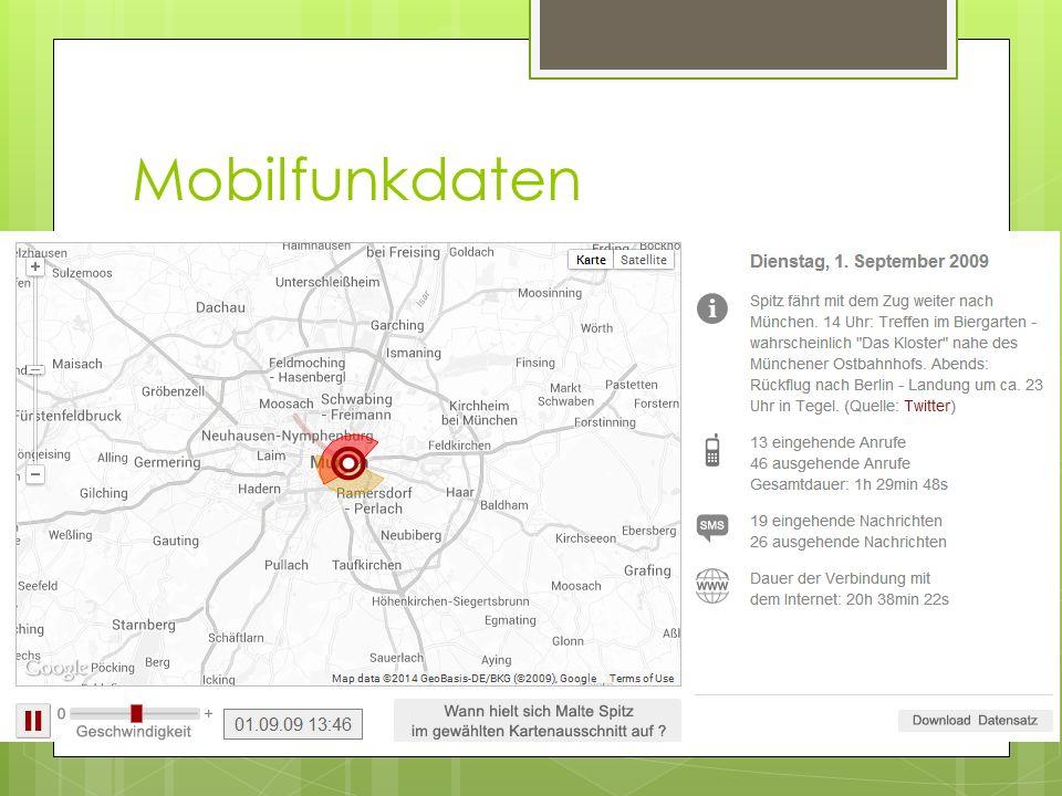 Mobilfunkdaten