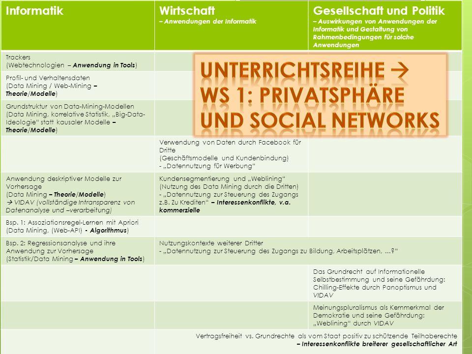 InformatikWirtschaft – Anwendungen der Informatik Gesellschaft und Politik – Auswirkungen von Anwendungen der Informatik und Gestaltung von Rahmenbedi