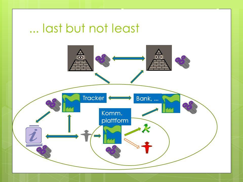 ... last but not least Tracker Bank,... Komm. plattform