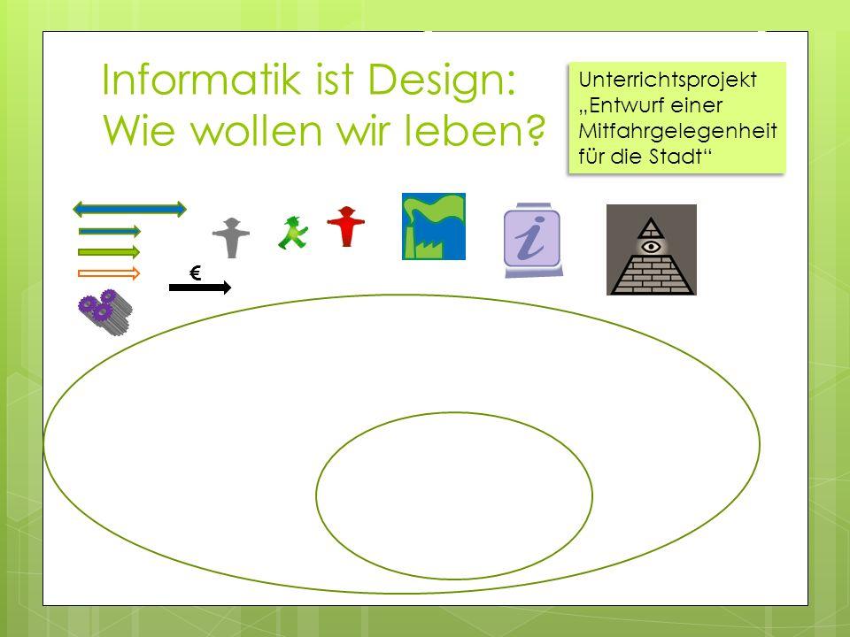 Informatik ist Design: Wie wollen wir leben? Unterrichtsprojekt Entwurf einer Mitfahrgelegenheit für die Stadt Unterrichtsprojekt Entwurf einer Mitfah