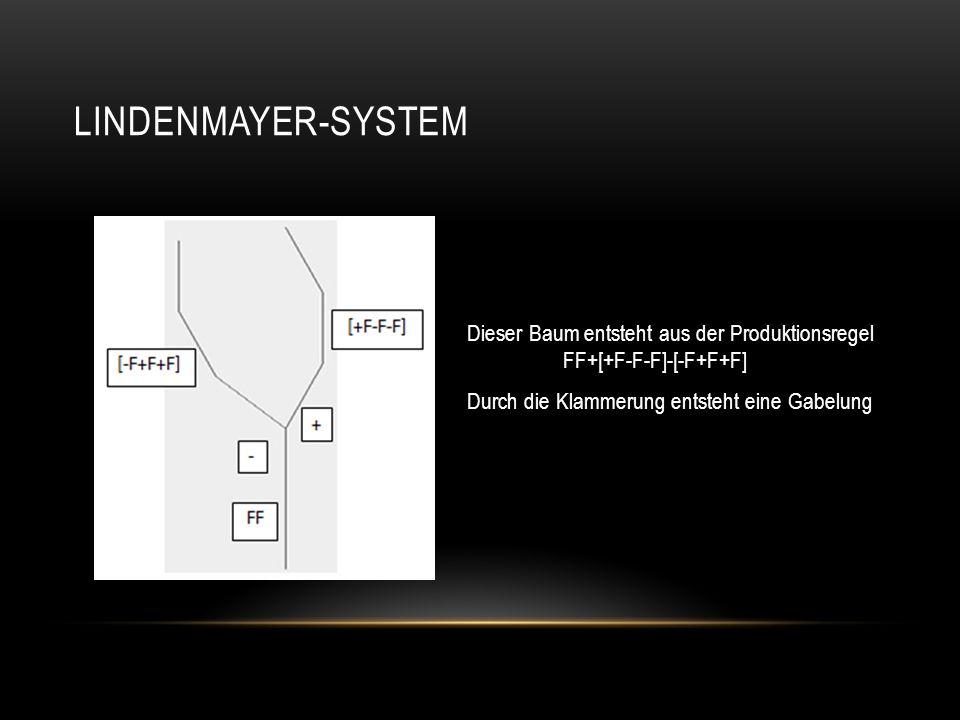 LINDENMAYER-SYSTEM Dieser Baum entsteht aus der Produktionsregel FF+[+F-F-F]-[-F+F+F] Durch die Klammerung entsteht eine Gabelung