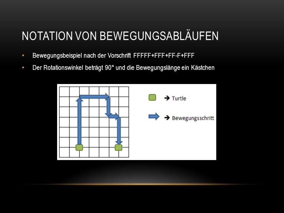 NOTATION VON BEWEGUNGSABLÄUFEN Bewegungsbeispiel nach der Vorschrift FFFFF+FFF+FF-F+FFF Der Rotationswinkel beträgt 90° und die Bewegungslänge ein Käs