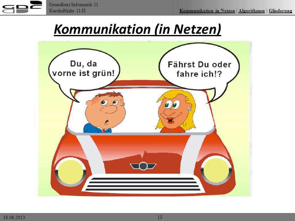Grundkurs Informatik 11 Kurshalbjahr 11/II 18.06.2013 Kommunikation (in Netzen) 13 Kommunikation in Netzen | Algorithmen | GliederungKommunikation in