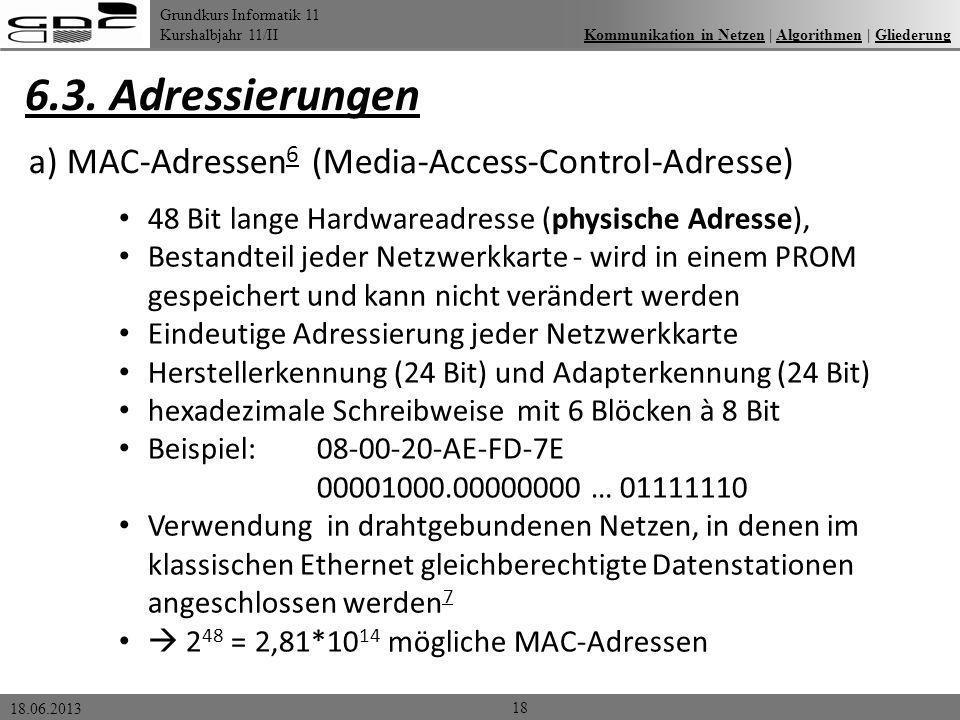 Grundkurs Informatik 11 Kurshalbjahr 11/II 18.06.2013 6.3. Adressierungen 18 Kommunikation in Netzen | Algorithmen | GliederungKommunikation in Netzen