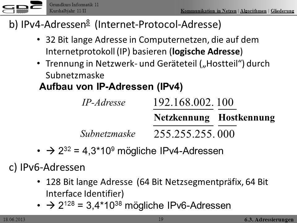 Grundkurs Informatik 11 Kurshalbjahr 11/II 18.06.2013 6.3. Adressierungen 19 Kommunikation in Netzen | Algorithmen | GliederungKommunikation in Netzen