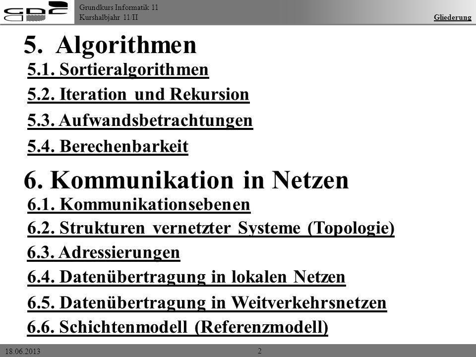 Grundkurs Informatik 11 Kurshalbjahr 11/II 18.06.2013 Gliederung 2 5. Algorithmen 5.1. Sortieralgorithmen 5.2. Iteration und Rekursion 5.3. Aufwandsbe