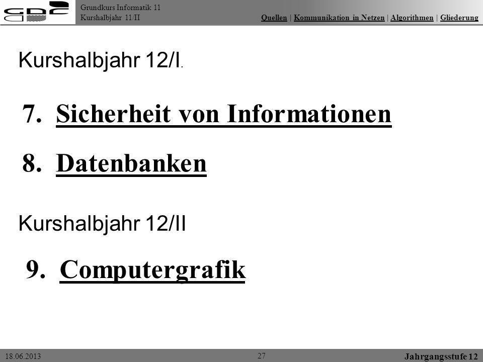 Grundkurs Informatik 11 Kurshalbjahr 11/II 18.06.2013 Jahrgangsstufe 12 27 Quellen | Kommunikation in Netzen | Algorithmen | GliederungQuellenKommunik