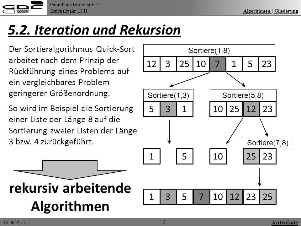 Grundkurs Informatik 11 Kurshalbjahr 11/II 18.06.2013 Algorithmen | GliederungAlgorithmen Gliederung 5.2. Iteration und Rekursion 3 135 710251223 1232