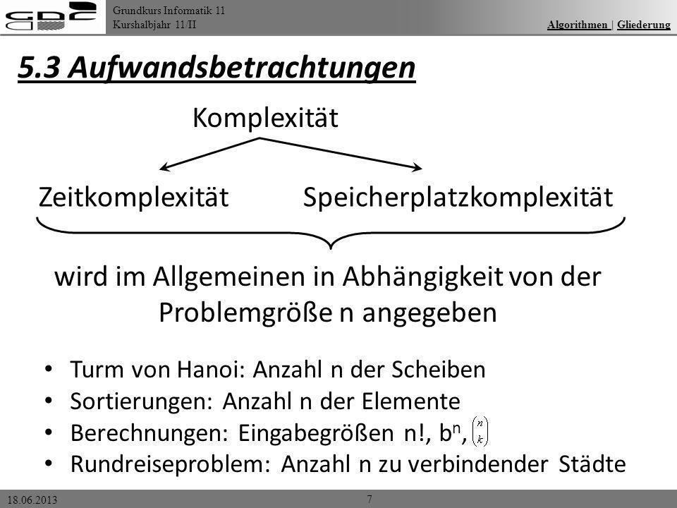 Grundkurs Informatik 11 Kurshalbjahr 11/II 18.06.2013 5.3 Aufwandsbetrachtungen Algorithmen | GliederungAlgorithmen Gliederung Komplexität Zeitkomplex