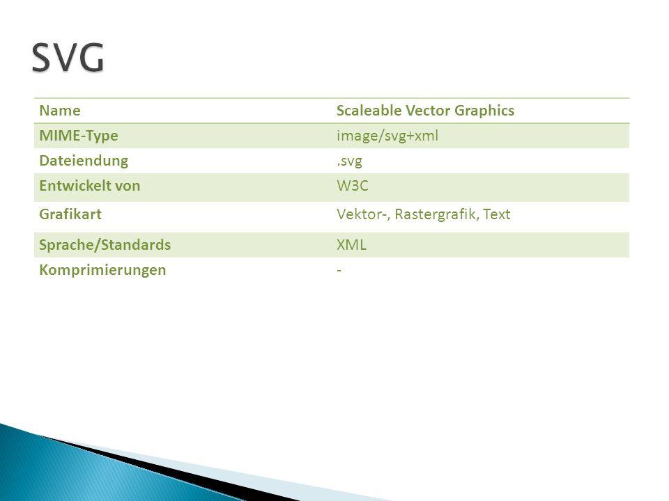 NameScaleable Vector Graphics MIME-Typeimage/svg+xml Dateiendung.svg Entwickelt vonW3C GrafikartVektor-, Rastergrafik, Text Sprache/StandardsXML Kompr