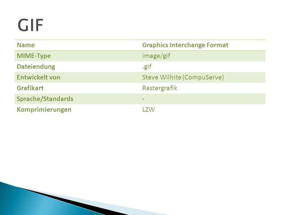 NameGraphics Interchange Format MIME-Typeimage/gif Dateiendung.gif Entwickelt vonSteve Wilhite (CompuServe) GrafikartRastergrafik Sprache/Standards- K