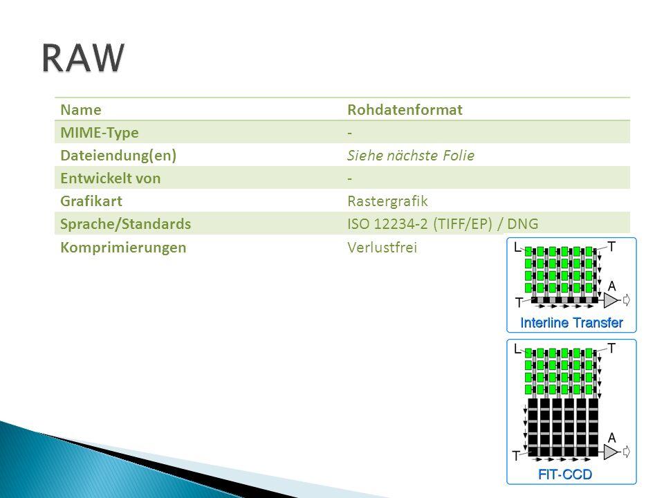 NameRohdatenformat MIME-Type- Dateiendung(en)Siehe nächste Folie Entwickelt von- GrafikartRastergrafik Sprache/StandardsISO 12234-2 (TIFF/EP) / DNG Ko