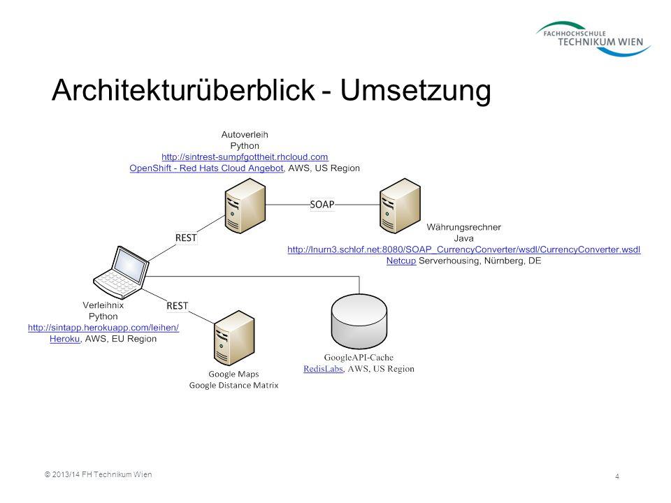 REST API - GET REST_URL=http://sintrest-sumpfgottheit.rhcloud.com/api curl $REST_URL/kunden/2 { city : Tamsweg , country : \u00d6sterreich , id : 2, leihen : [], name : Bob Builder , plz : 5589 , street : Lederwaschstrasse 2 } 15 © 2013/14 FH Technikum Wien