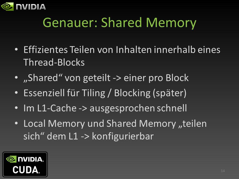 Genauer: Shared Memory Effizientes Teilen von Inhalten innerhalb eines Thread-Blocks Shared von geteilt -> einer pro Block Essenziell für Tiling / Blo