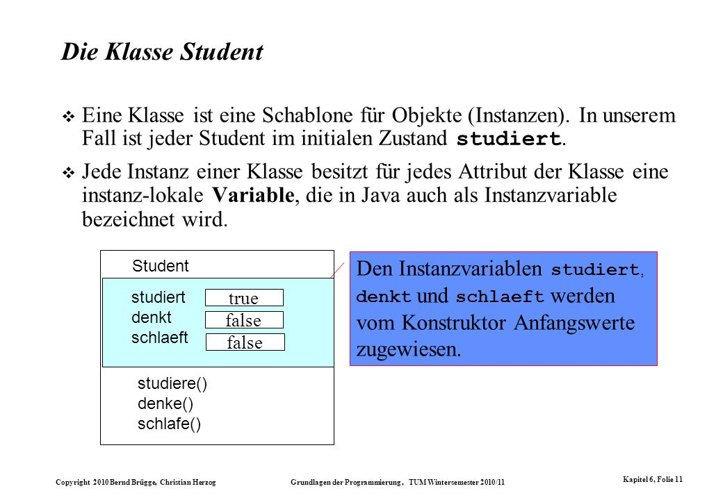 Copyright 2010 Bernd Brügge, Christian Herzog Grundlagen der Programmierung, TUM Wintersemester 2010/11 Kapitel 6, Folie 11 Den Instanzvariablen studi
