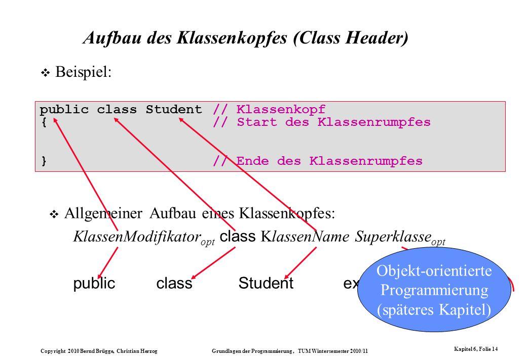 Copyright 2010 Bernd Brügge, Christian Herzog Grundlagen der Programmierung, TUM Wintersemester 2010/11 Kapitel 6, Folie 14 Aufbau des Klassenkopfes (