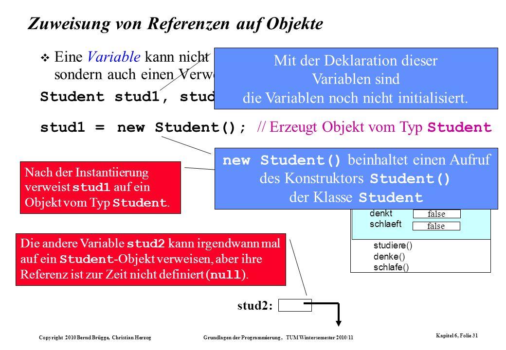 Copyright 2010 Bernd Brügge, Christian Herzog Grundlagen der Programmierung, TUM Wintersemester 2010/11 Kapitel 6, Folie 31 Zuweisung von Referenzen a