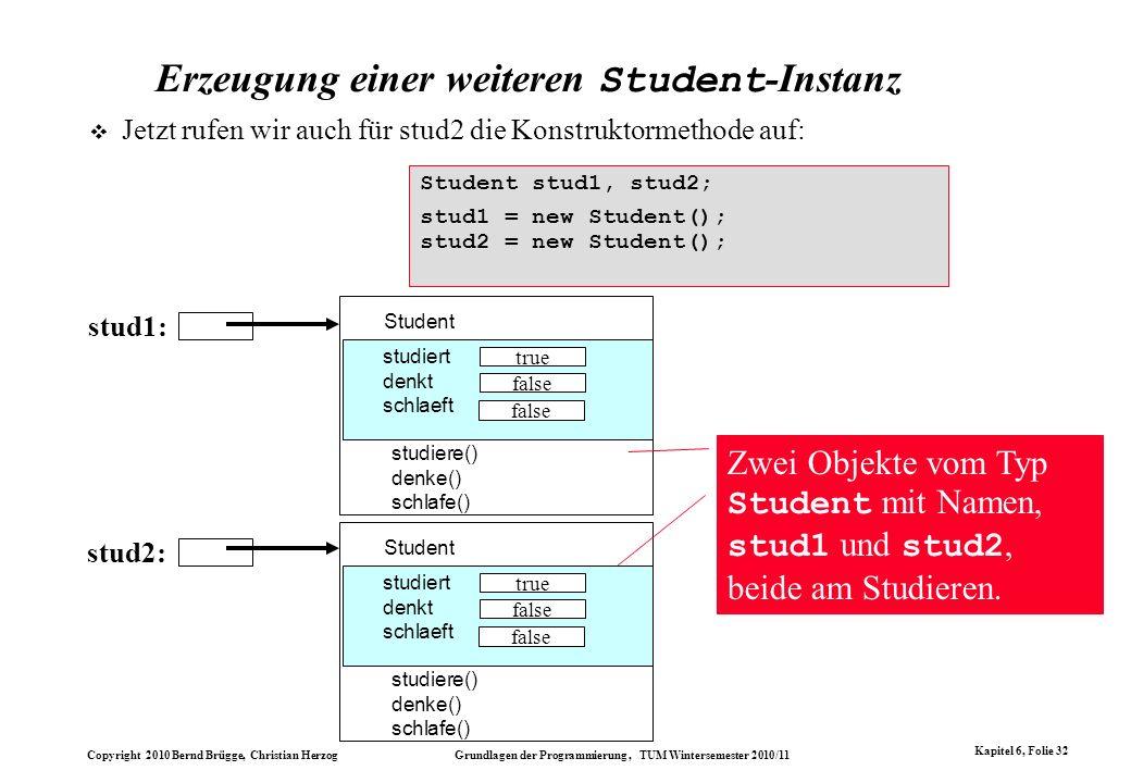 Copyright 2010 Bernd Brügge, Christian Herzog Grundlagen der Programmierung, TUM Wintersemester 2010/11 Kapitel 6, Folie 32 Erzeugung einer weiteren S