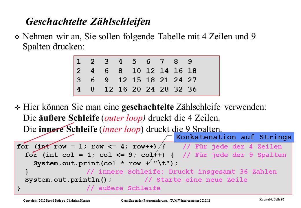 Copyright 2010 Bernd Brügge, Christian Herzog Grundlagen der Programmierung, TUM Wintersemester 2010/11 Kapitel 6, Folie 52 Geschachtelte Zählschleife