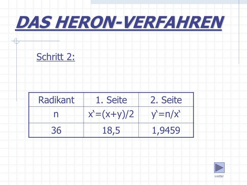Schritt 2: weiter Radikant1. Seite2. Seite nx=(x+y)/2y=n/x 3618,51,9459 DAS HERON-VERFAHREN