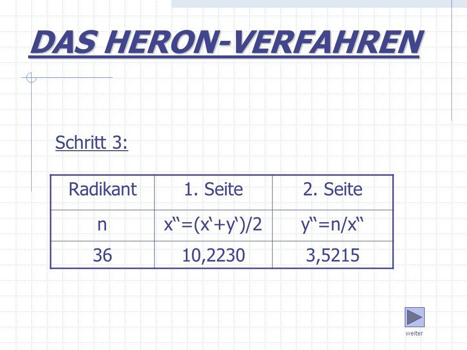 Diesen Algorithmus solange wiederholen, bis der Unterschied x – y kleiner 0,000001 ist (siehe Tabelle) 6 Die Quadratwurzel der Zahl 36 ist 6.