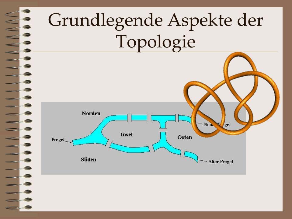 Grundlegende Aspekte der Topologie