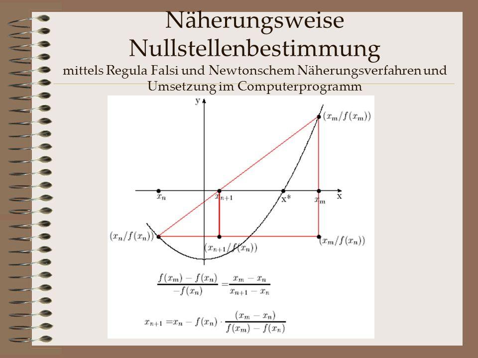 Newtonsches Interpolationsverfahren und Spline-Interpolation