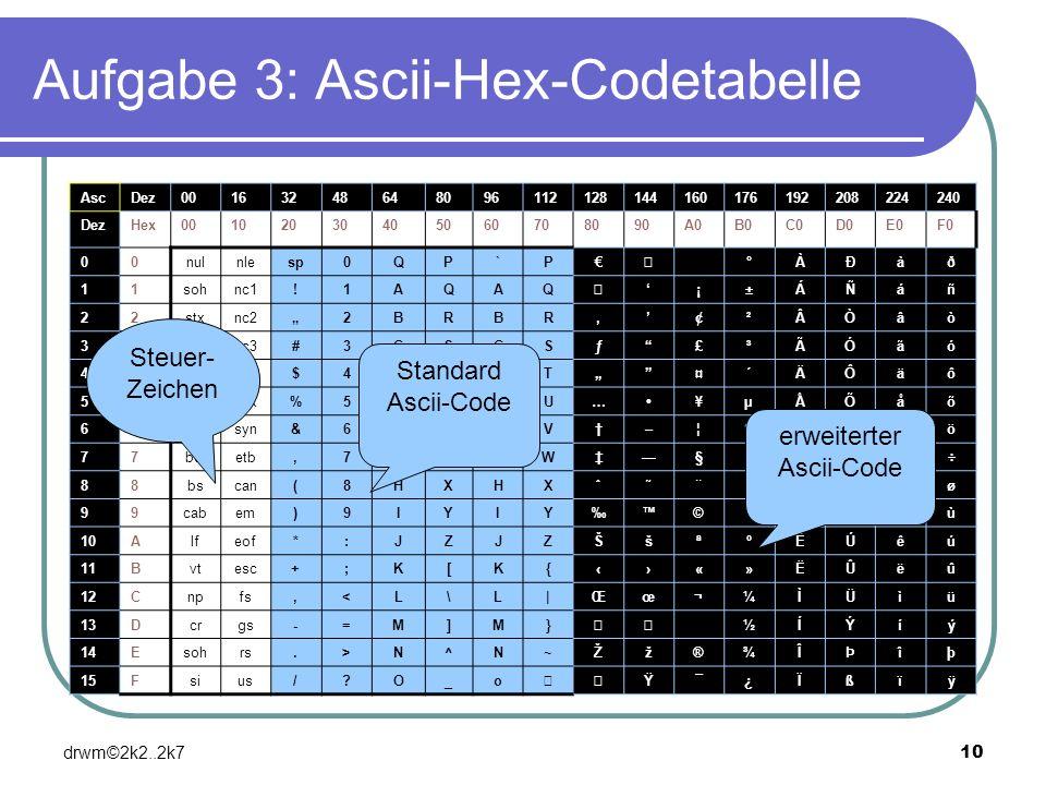 drwm©2k2..2k710 Aufgabe 3: Ascii-Hex-Codetabelle AscDez00163248648096112128144160176192208224240 DezHex00102030405060708090A0B0C0D0E0F0 00nulnlesp0QP`